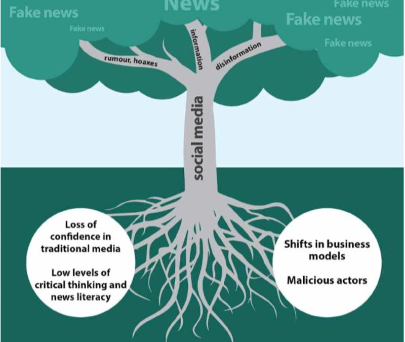 Why a Journalist Made World News Day, World News & Top Stories